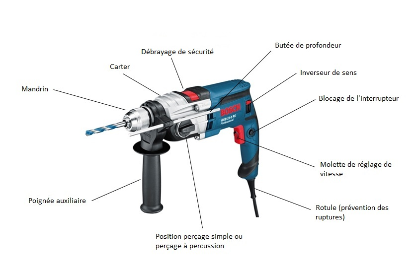 Drill Buying Guide