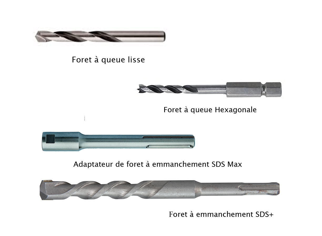 drill bits buying guide